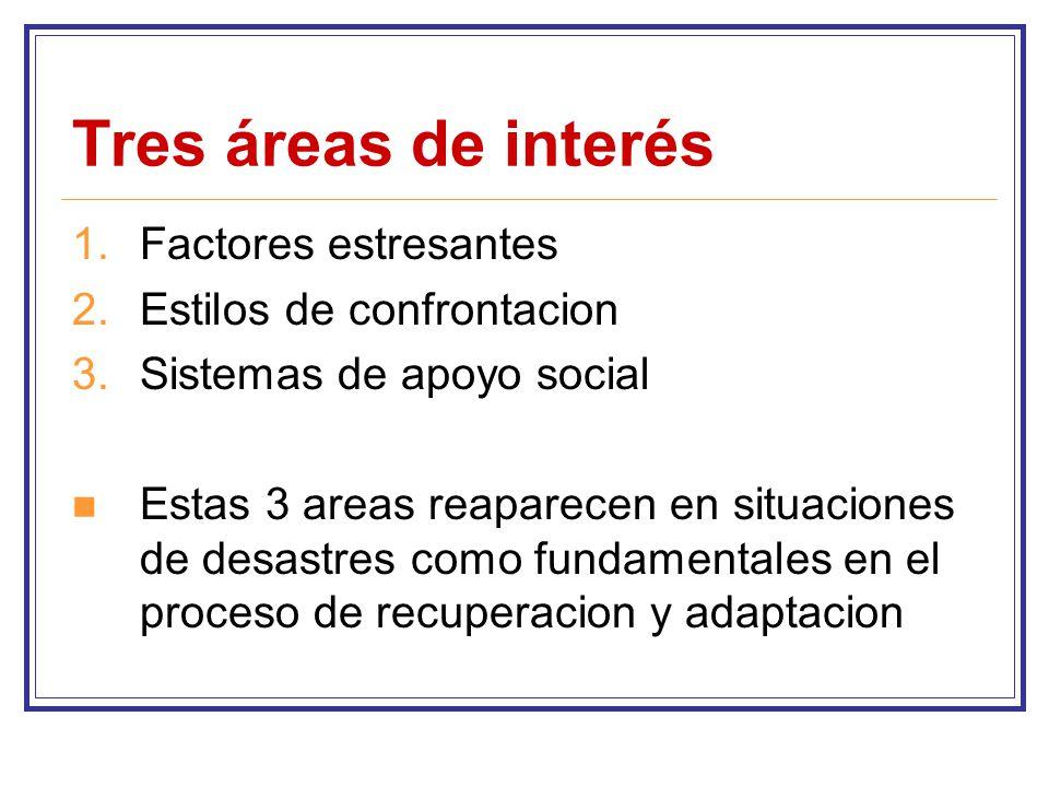 Tres áreas de interés Factores estresantes Estilos de confrontacion