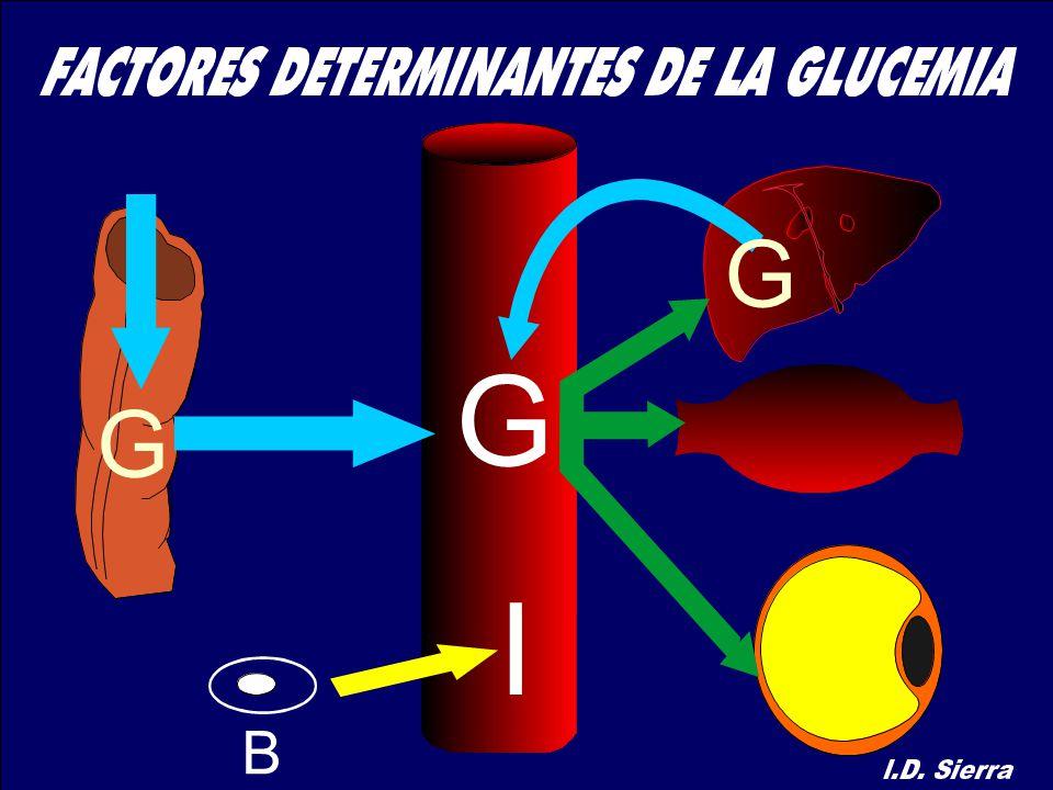 G G G B I