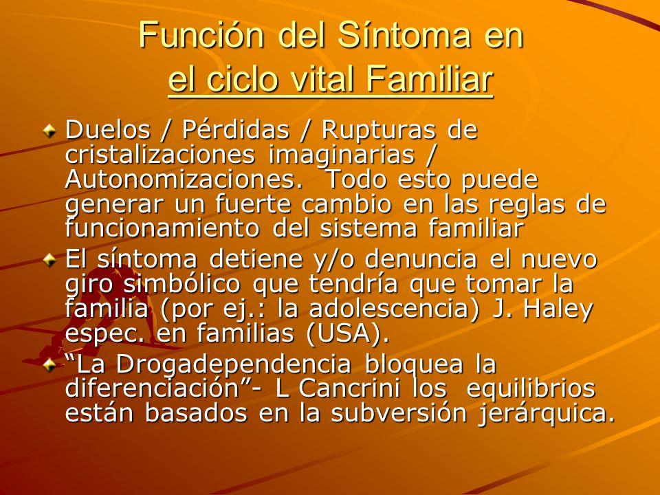 Función del Síntoma en el ciclo vital Familiar