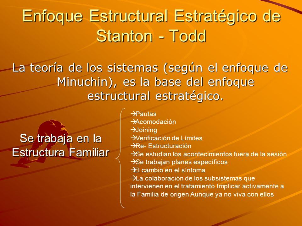 Enfoque Estructural Estratégico de Stanton - Todd