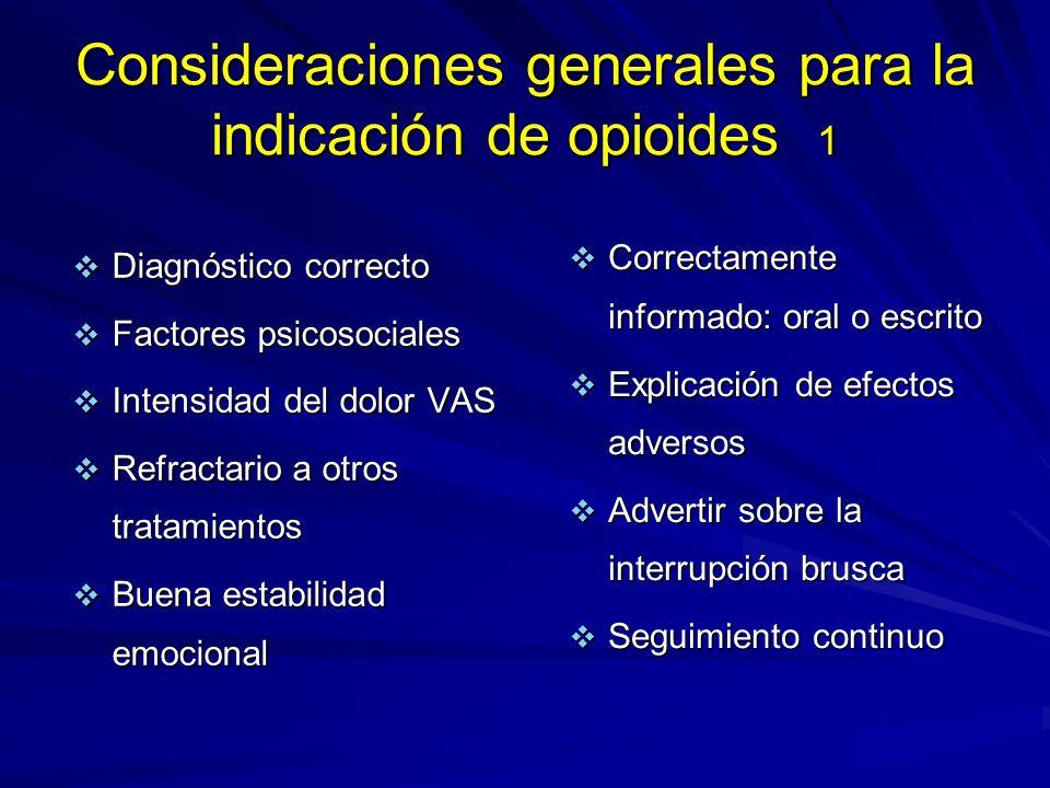 Consideraciones generales para la indicación de opioides 1
