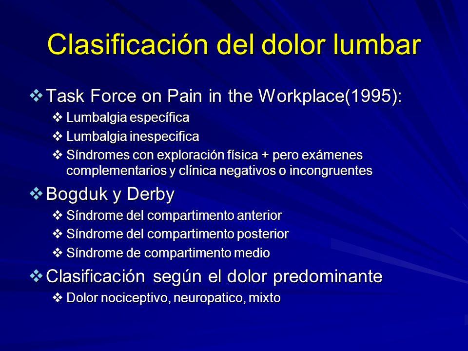Clasificación del dolor lumbar