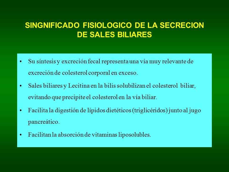 SINGNIFICADO FISIOLOGICO DE LA SECRECION DE SALES BILIARES