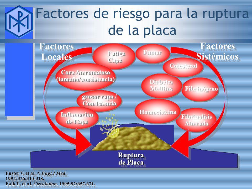 Factores de riesgo para la ruptura de la placa