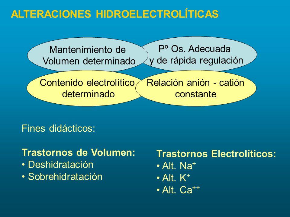 ALTERACIONES HIDROELECTROLÍTICAS