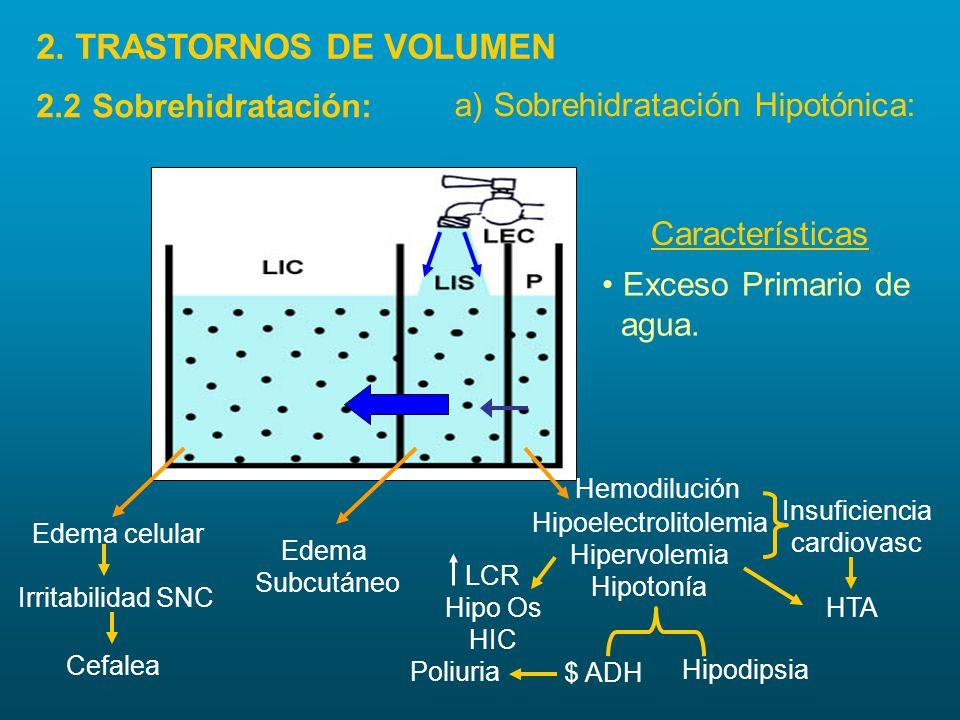 Hipoelectrolitolemia
