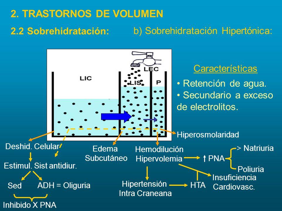 2. TRASTORNOS DE VOLUMEN 2.2 Sobrehidratación: