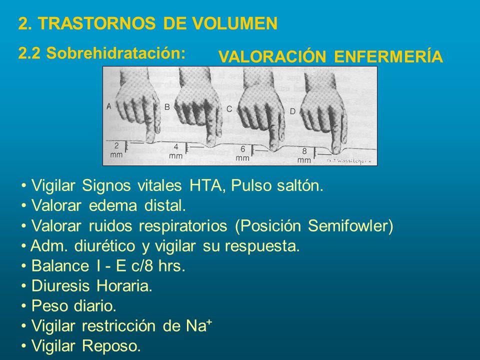 2. TRASTORNOS DE VOLUMEN 2.2 Sobrehidratación: VALORACIÓN ENFERMERÍA
