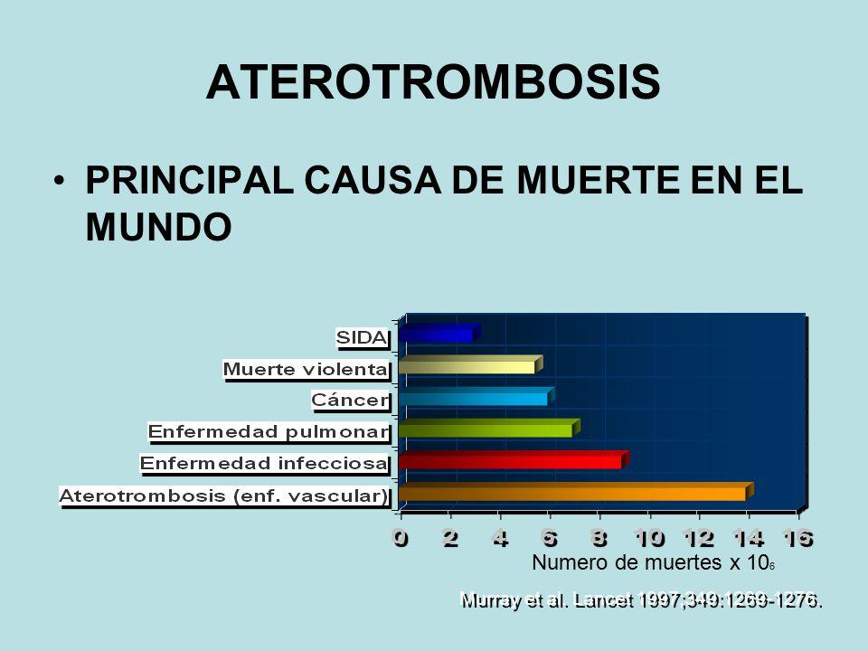ATEROTROMBOSIS PRINCIPAL CAUSA DE MUERTE EN EL MUNDO