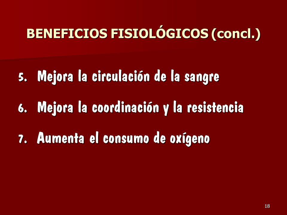BENEFICIOS FISIOLÓGICOS (concl.)