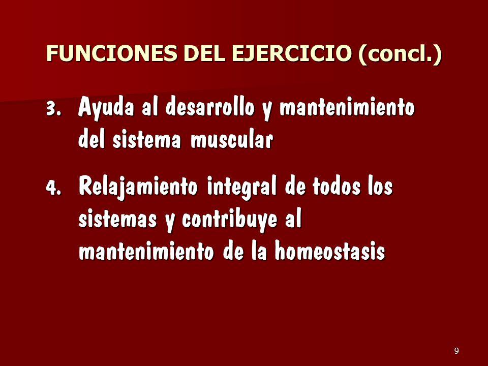 FUNCIONES DEL EJERCICIO (concl.)