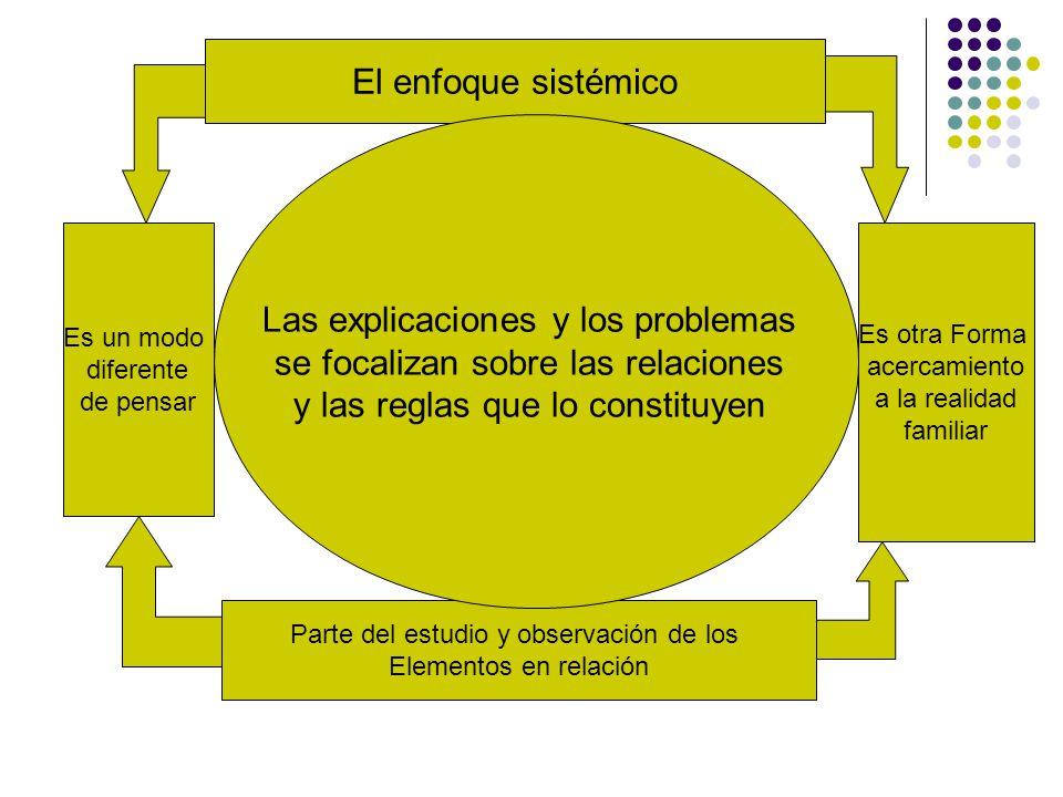 Las explicaciones y los problemas se focalizan sobre las relaciones