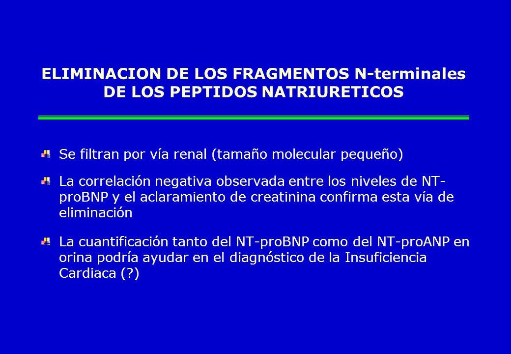 ELIMINACION DE LOS FRAGMENTOS N-terminales DE LOS PEPTIDOS NATRIURETICOS