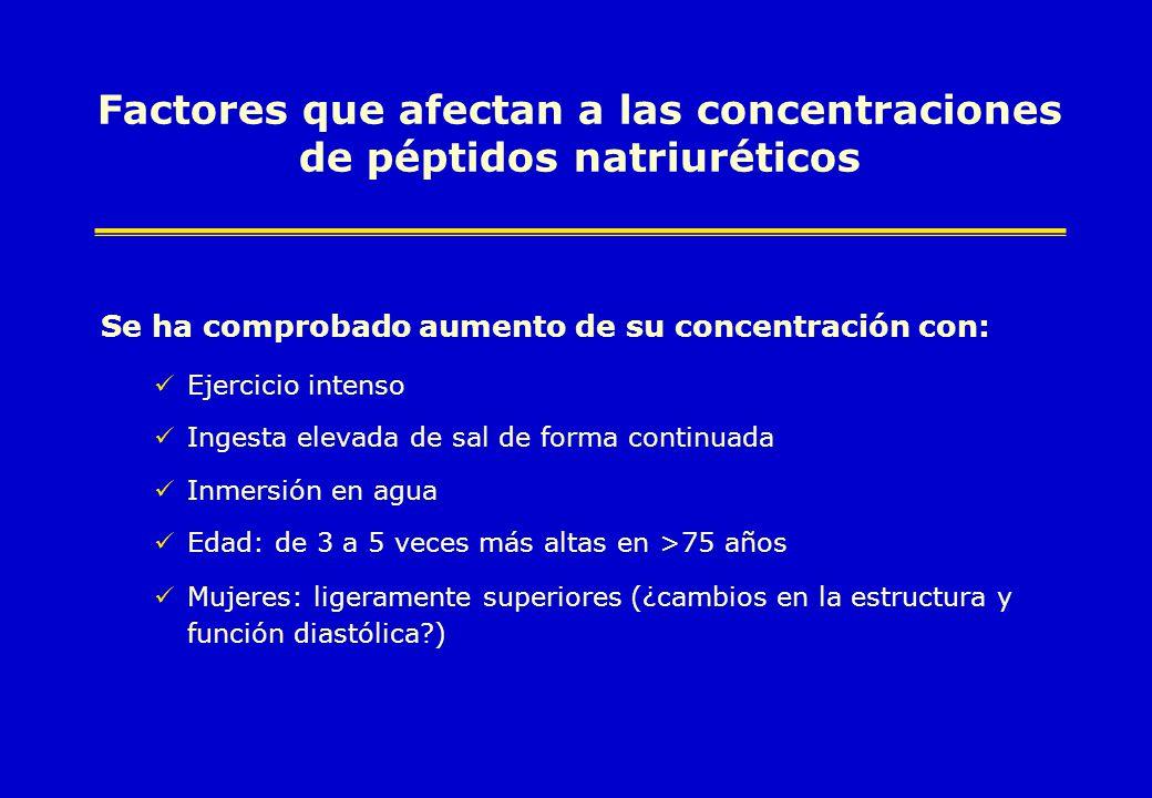 Factores que afectan a las concentraciones de péptidos natriuréticos