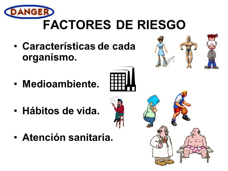 FACTORES DE RIESGO Características de cada organismo. Medioambiente.