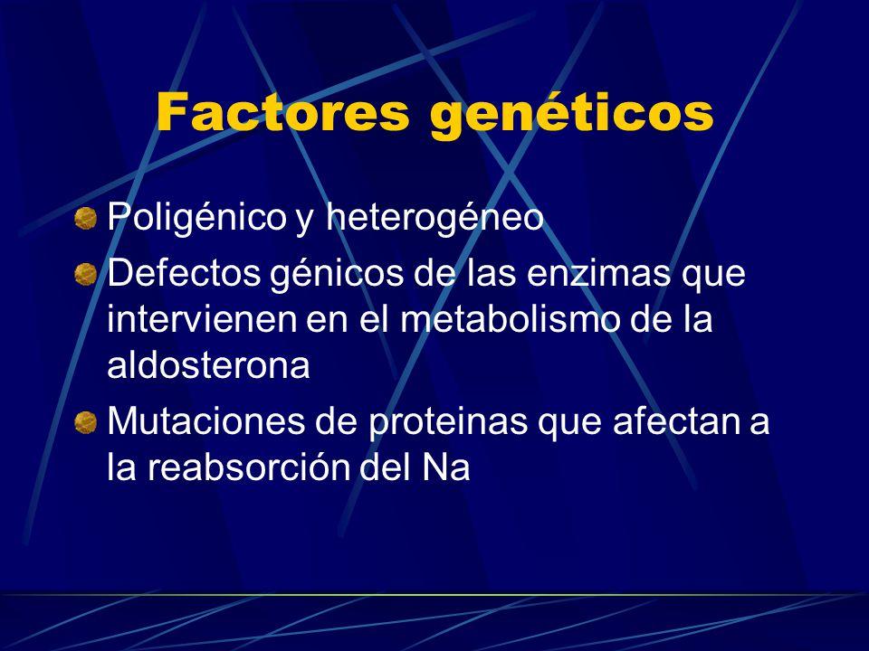 Factores genéticos Poligénico y heterogéneo