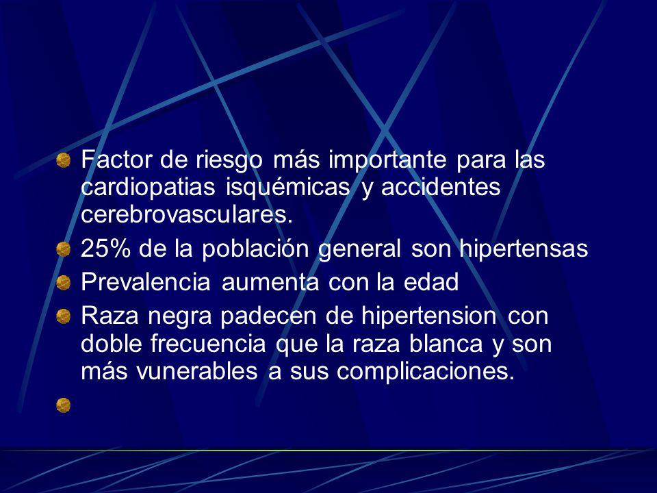 Factor de riesgo más importante para las cardiopatias isquémicas y accidentes cerebrovasculares.