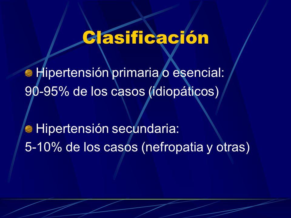 Clasificación Hipertensión primaria o esencial:
