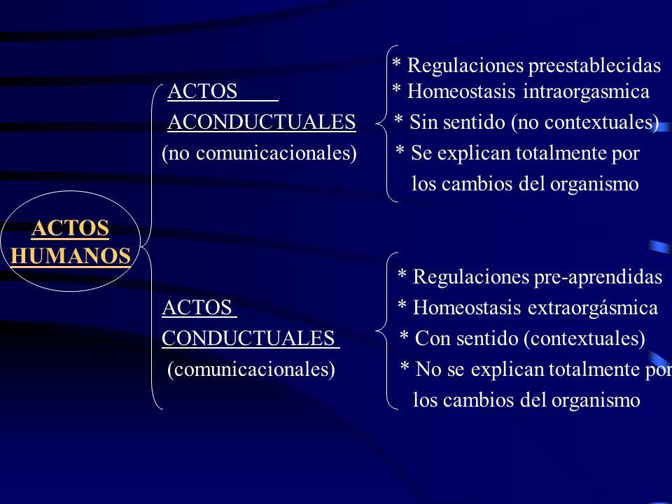* Regulaciones preestablecidas ACTOS * Homeostasis intraorgasmica