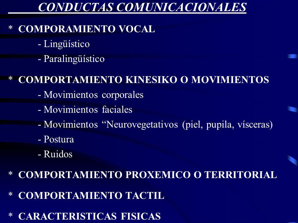 CONDUCTAS COMUNICACIONALES