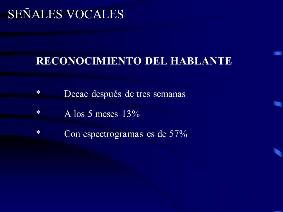 SEÑALES VOCALES RECONOCIMIENTO DEL HABLANTE