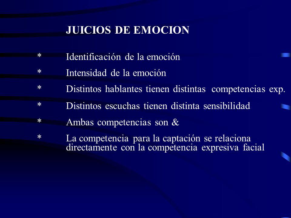 JUICIOS DE EMOCION * Identificación de la emoción
