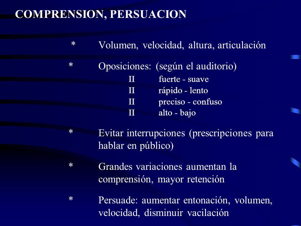 COMPRENSION, PERSUACION