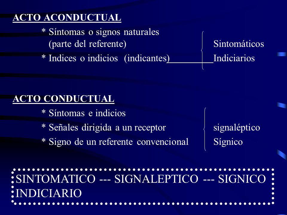 SINTOMATICO --- SIGNALEPTICO --- SIGNICO INDICIARIO