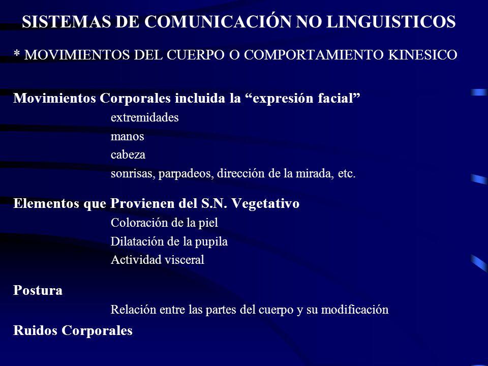 SISTEMAS DE COMUNICACIÓN NO LINGUISTICOS
