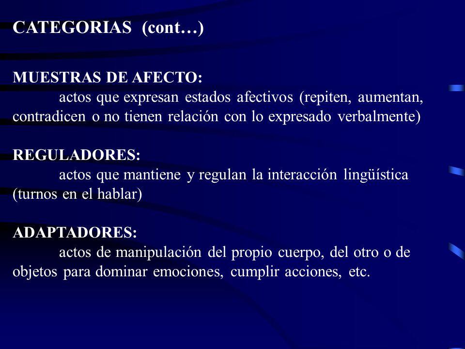 CATEGORIAS (cont…) MUESTRAS DE AFECTO: