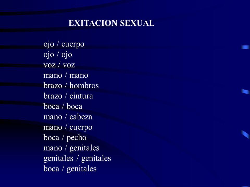 EXITACION SEXUAL ojo / cuerpo. ojo / ojo. voz / voz. mano / mano. brazo / hombros. brazo / cintura.