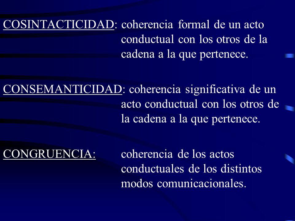 COSINTACTICIDAD: coherencia formal de un acto