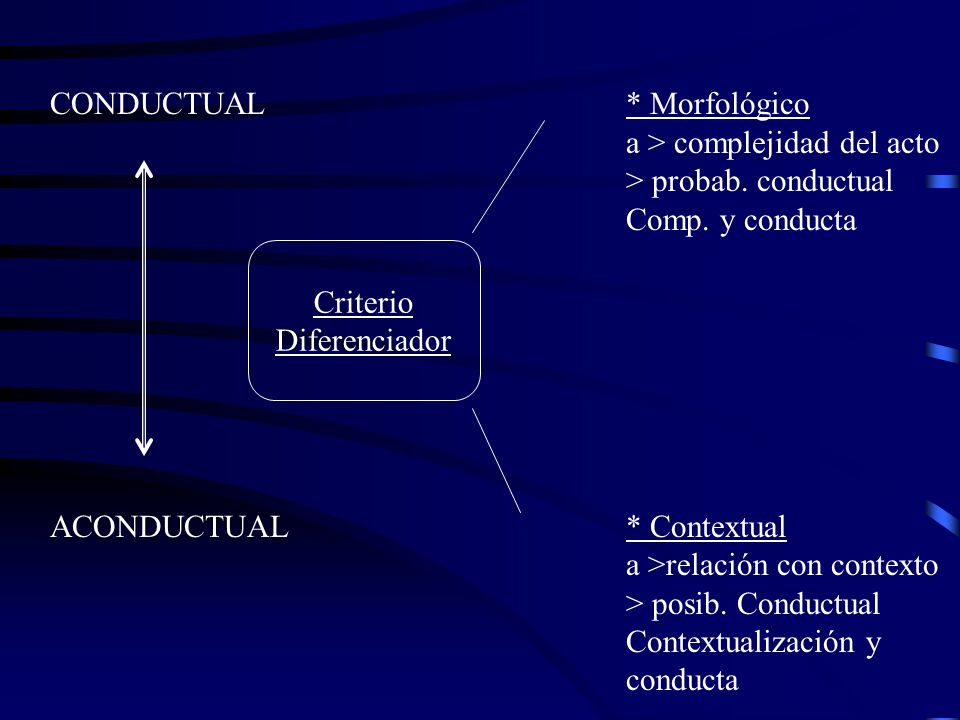 CONDUCTUAL * Morfológico