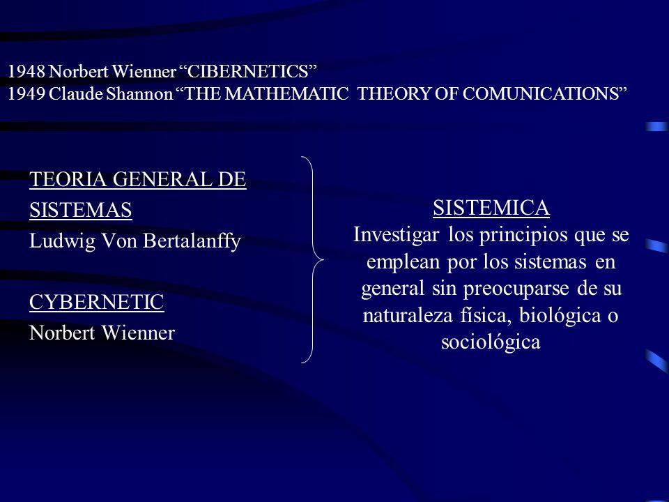 Investigar los principios que se emplean por los sistemas en