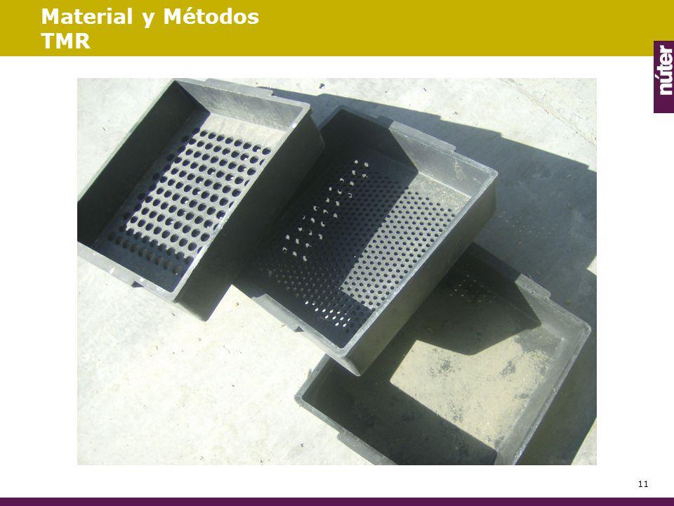 Material y Métodos TMR 11