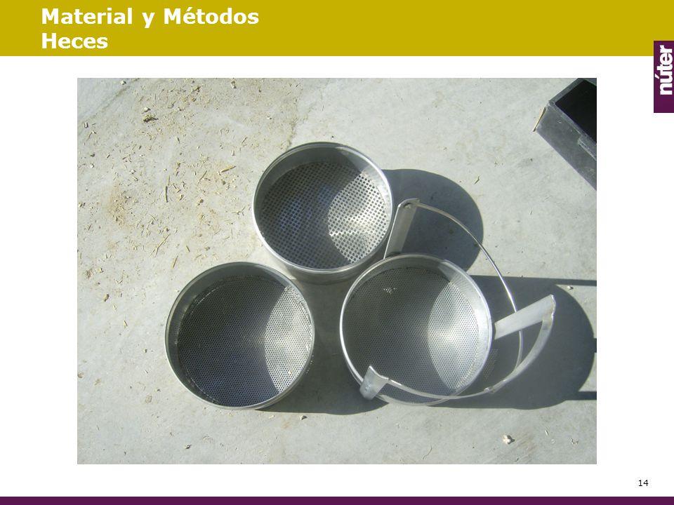 Material y Métodos Heces