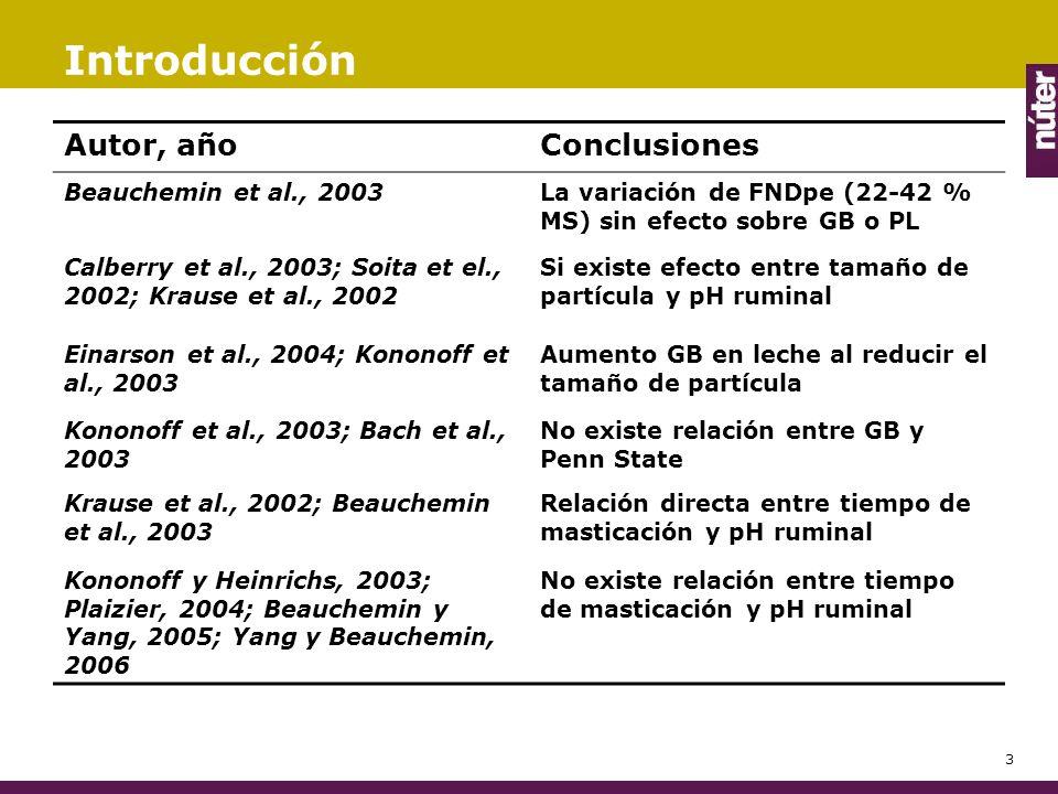 Introducción Autor, año Conclusiones Beauchemin et al., 2003
