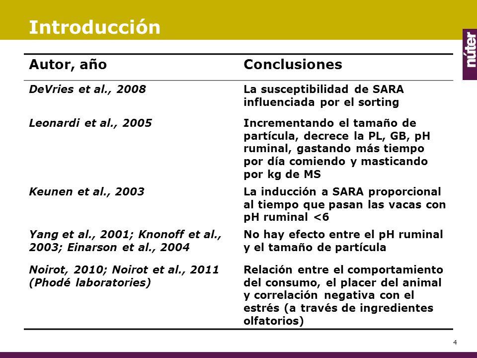 Introducción Autor, año Conclusiones DeVries et al., 2008