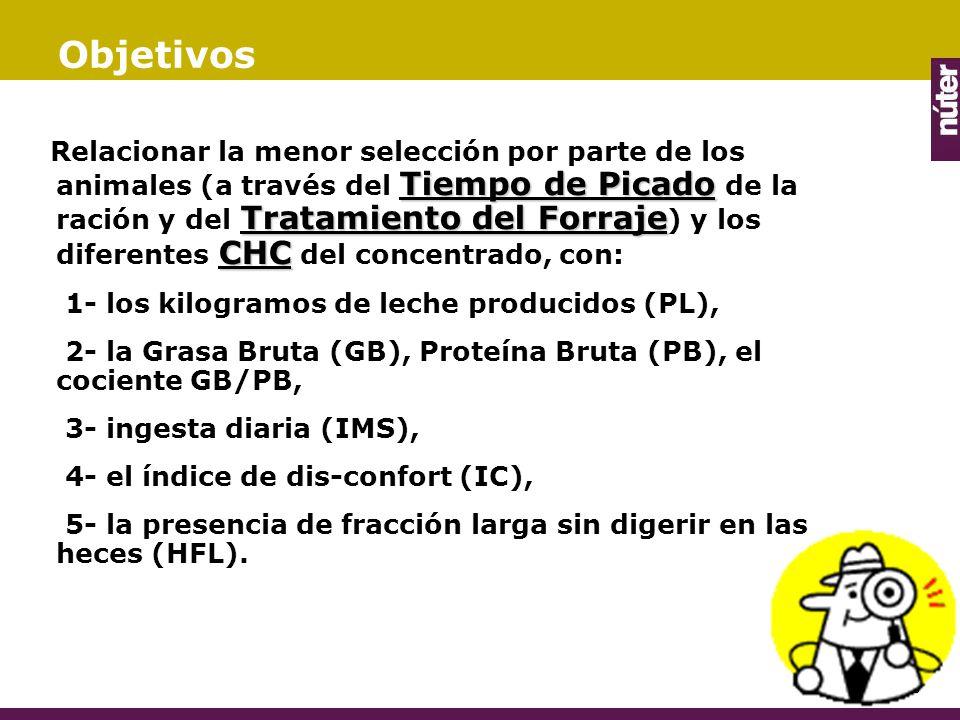 Objetivos 1- los kilogramos de leche producidos (PL),