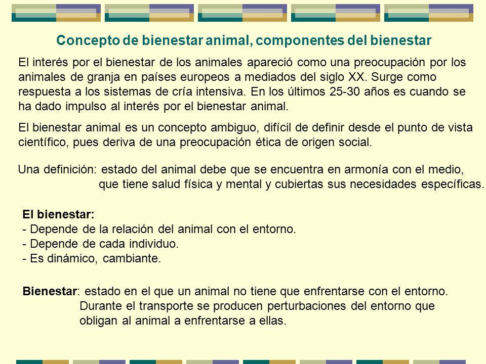 Concepto de bienestar animal, componentes del bienestar