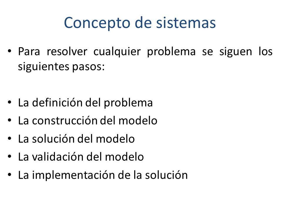 Concepto de sistemas Para resolver cualquier problema se siguen los siguientes pasos: La definición del problema.
