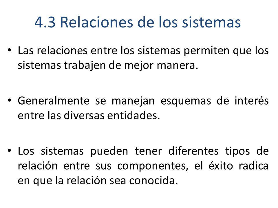 4.3 Relaciones de los sistemas