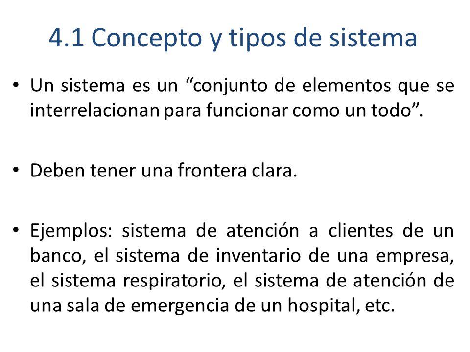 4.1 Concepto y tipos de sistema