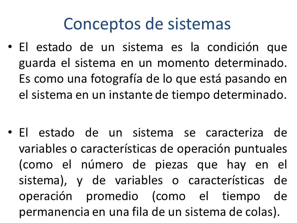 Conceptos de sistemas
