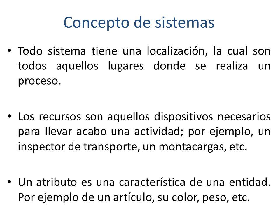 Concepto de sistemas Todo sistema tiene una localización, la cual son todos aquellos lugares donde se realiza un proceso.
