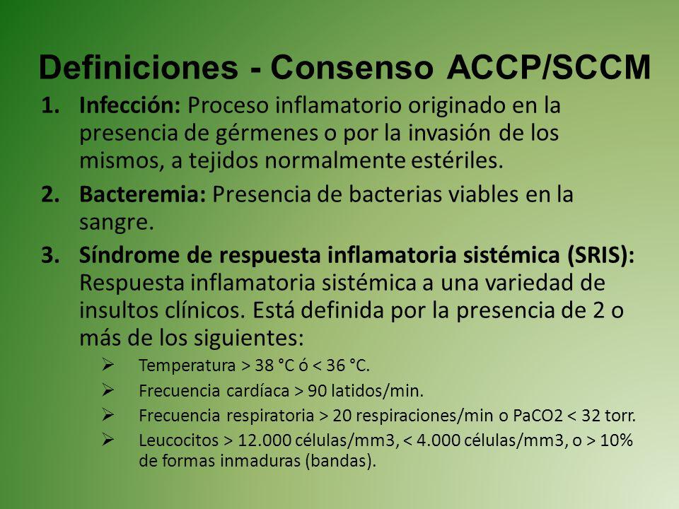 Definiciones - Consenso ACCP/SCCM