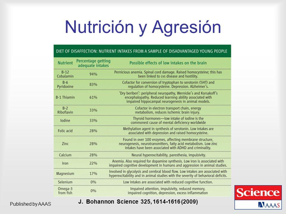 Nutrición y Agresión J. Bohannon Science 325, 1614-1616 (2009)