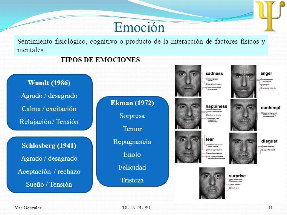 Emoción Sentimiento fisiológico, cognitivo o producto de la interacción de factores físicos y mentales.