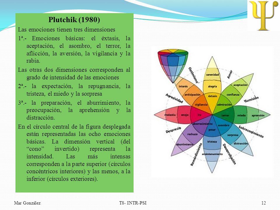 Plutchik (1980) Las emociones tienen tres dimensiones