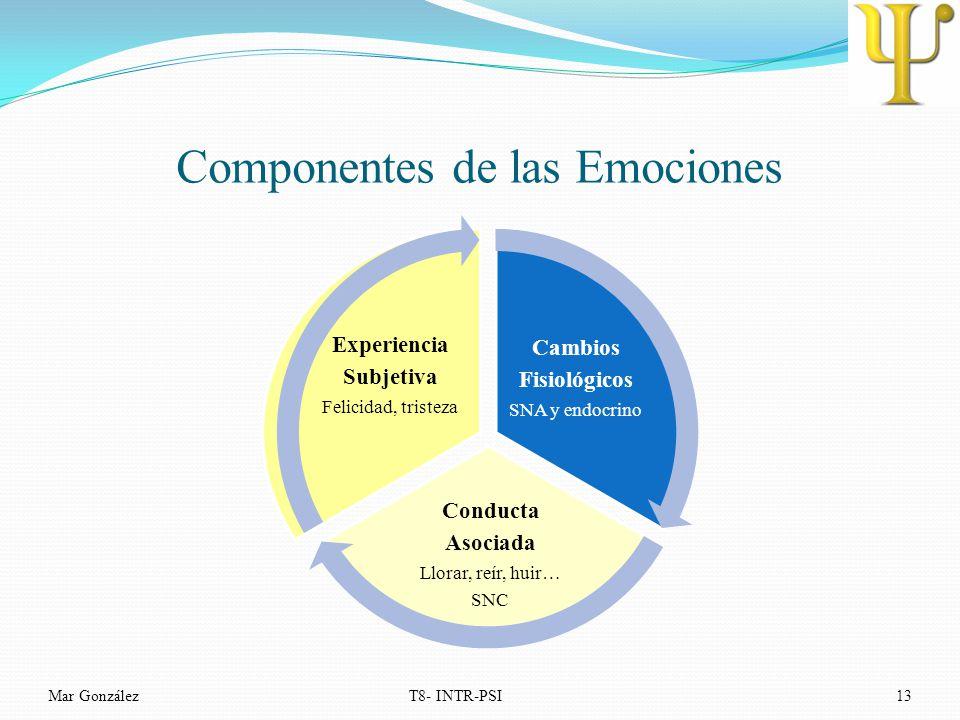 Componentes de las Emociones